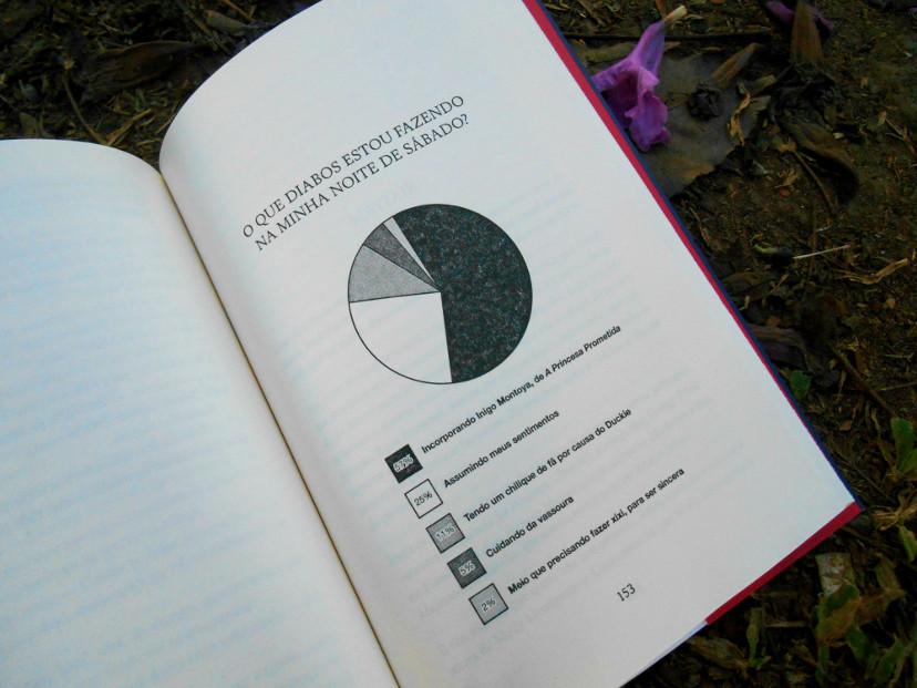 página do livro Londres é nossa!